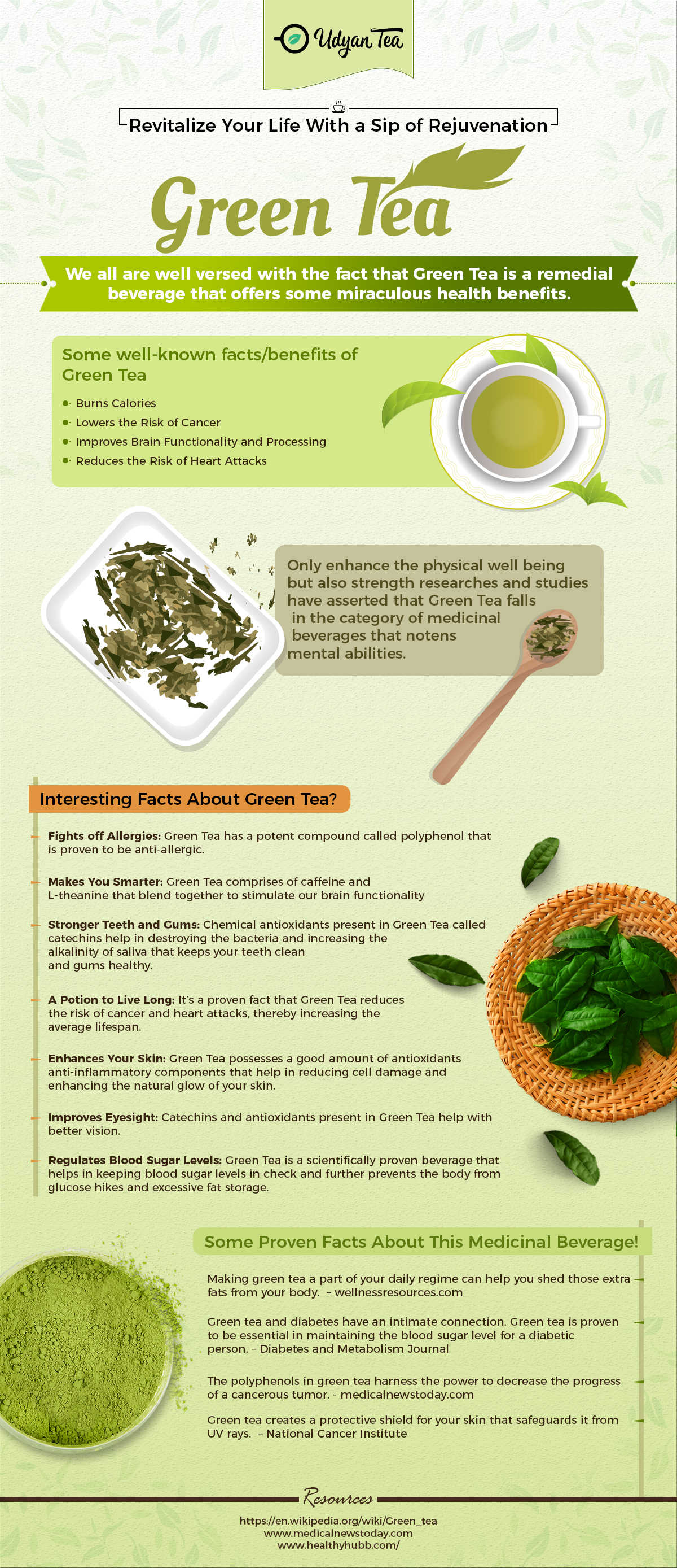 info-graphic-green-tea-latestworldtrends.com
