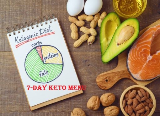 Keto Menu On Your plate To Give A Healthier You - www.latestworldtrends.com